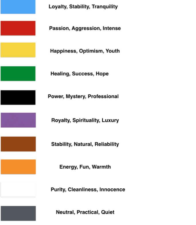 warna cat rumah minimalis, scienceofpeople crop