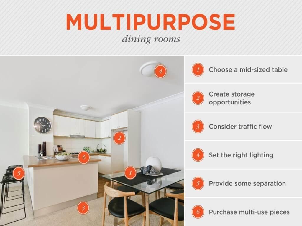 cara memata perabotan di ruang makan dan dapur