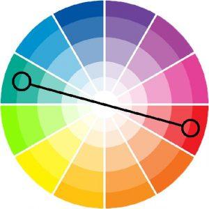 skema warna komplementer dalam roda warna