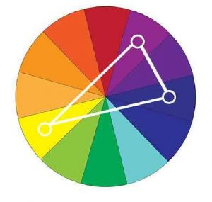 skema warna split komplementer pada roda warna