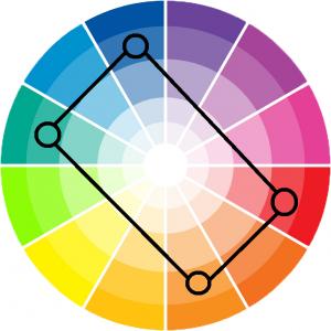 skema warna tetradic pada roda warna
