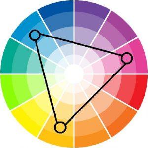 skema warna triadic dalam roda warna