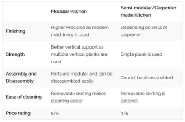 Model kitchen set terbaru
