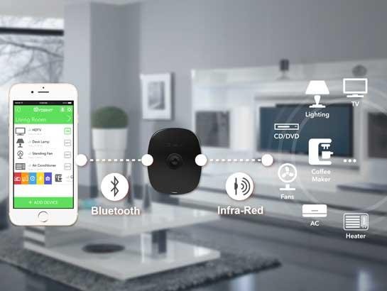 rumah pintar smart home
