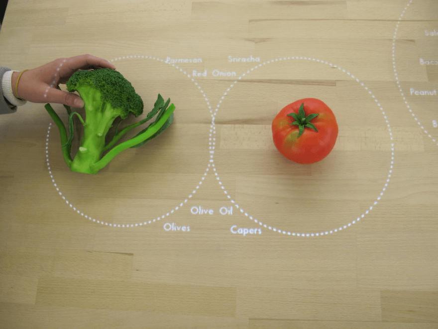 model meja dapur masa depan